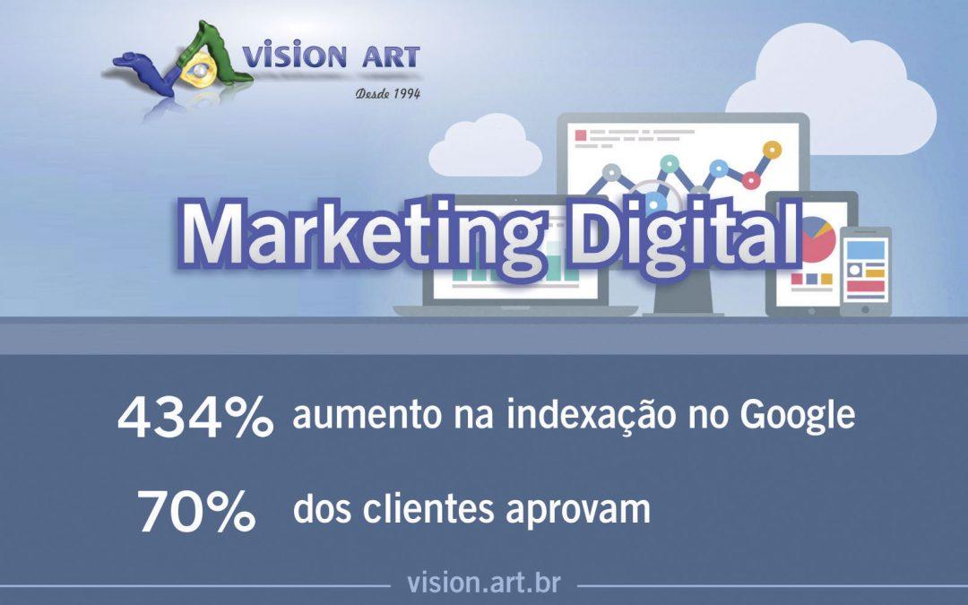 Marketing Digital, aprovado por mais de 70% dos clientes, criação de site com sistema integrado as redes sociais automatizado